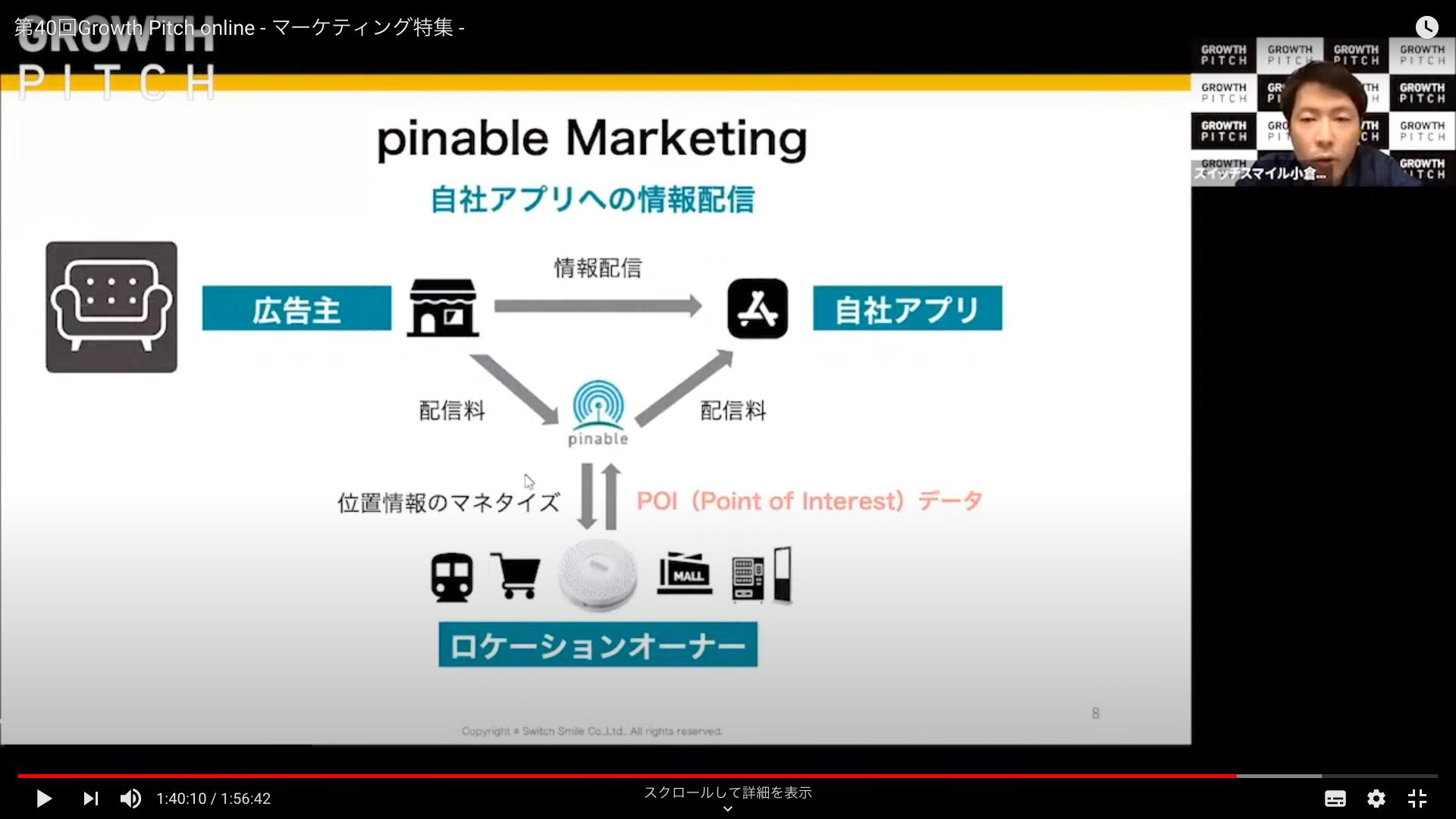 第40回Growth Pitch onlineにスイッチスマイルが登壇、位置情報マーケティングプラットフォーム『pinable』をモデレート