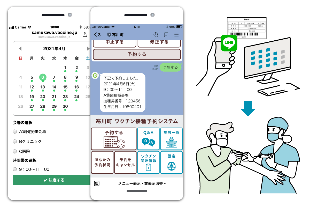 新型コロナワクチン接種のLINE予約およびWeb予約システムをスイッチスマイルが開発し神奈川県高座郡寒川町に提供