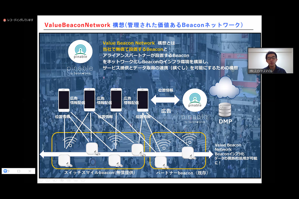 FVM第244回マンスリーマーケットに登壇、beaconを活用したPOI位置情報プラットフォーム「pinable」をプレゼン。顧客の行動と体験を利用したサービスの構築を提案