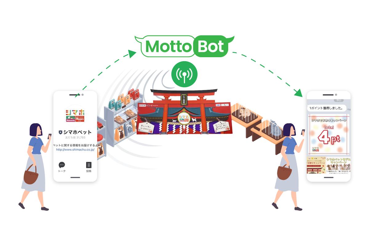 島忠の『シマホでお参りキャンペーン』にスイッチスマイルのLINEメッセージ配信プラットフォーム『Motto-Bot』を提供